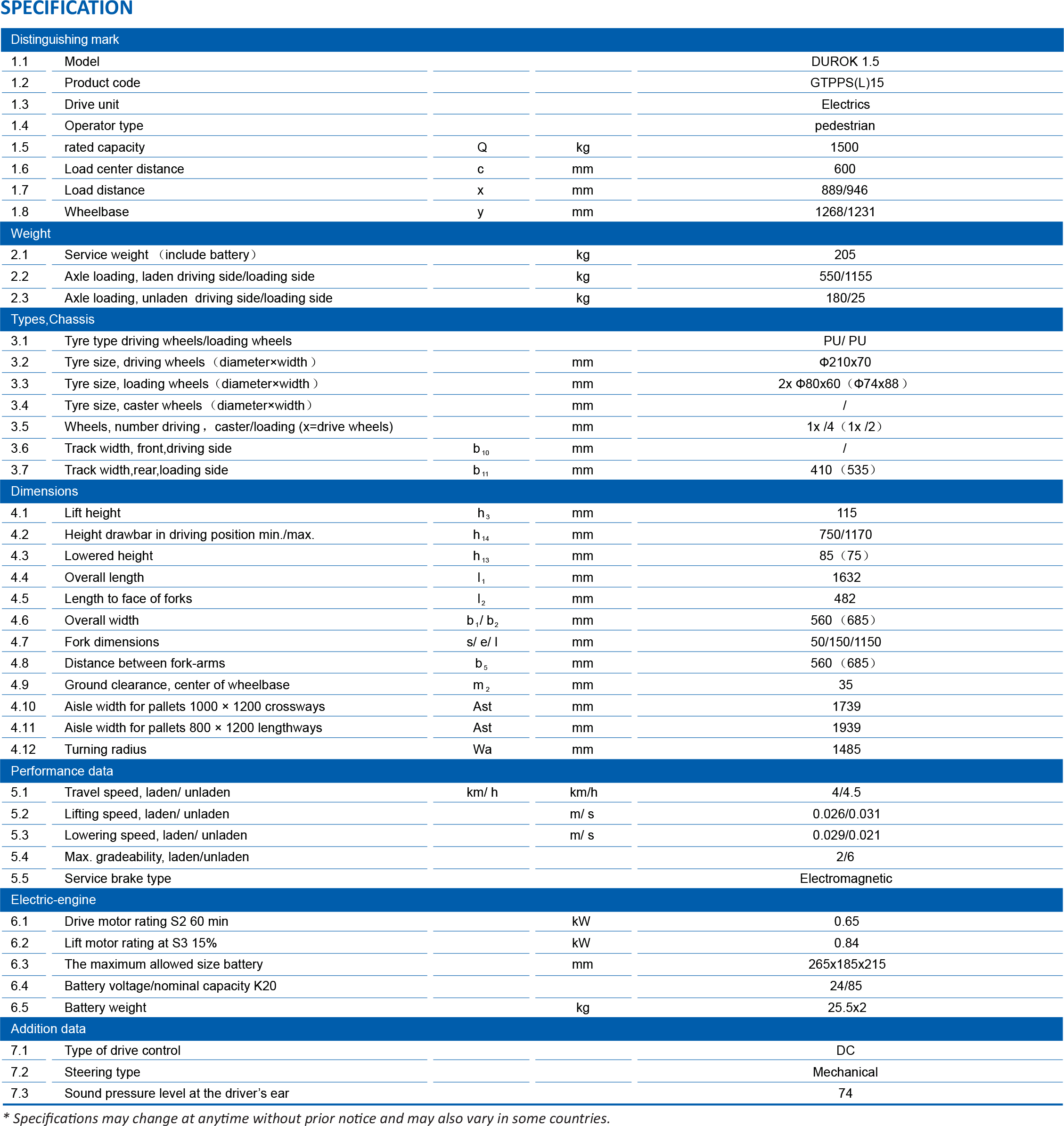 DUROK 15_spec.png (201 KB)