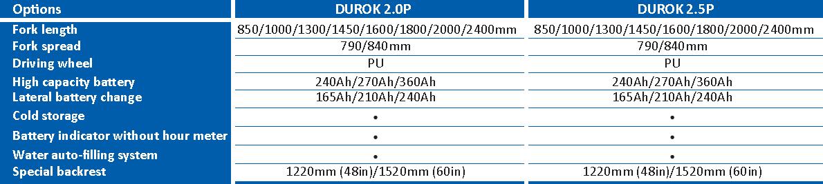 DUROK 20-25 P_option.png (11 KB)