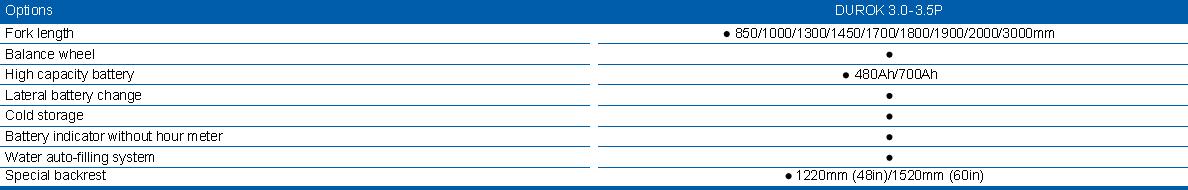 DUROK 3.0-3.5 P_option.png (6 KB)