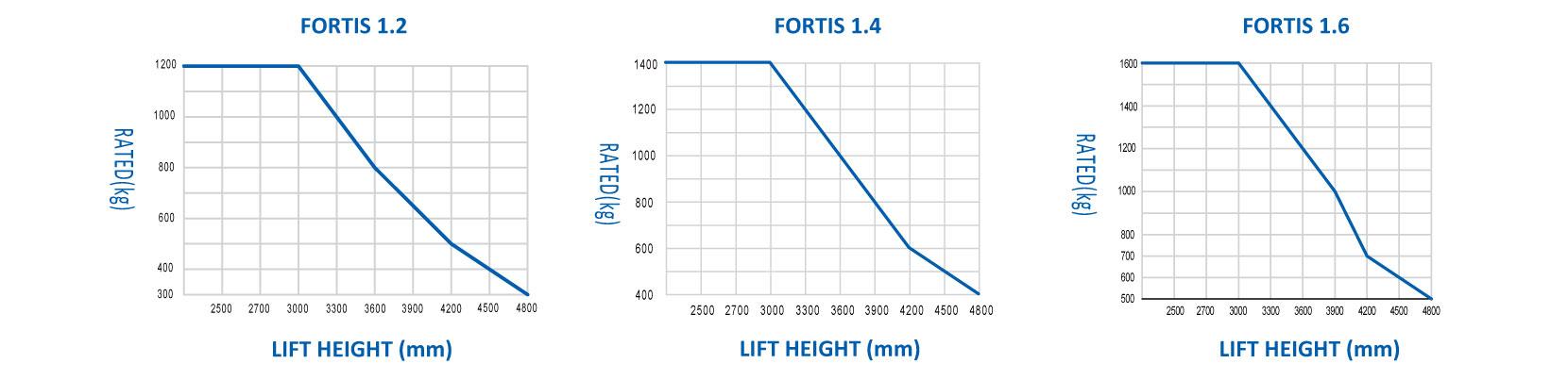 rated-capacity-graph.jpg (75 KB)